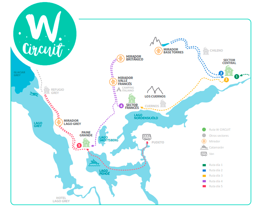 Mapa W Circuit