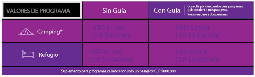Valores programas